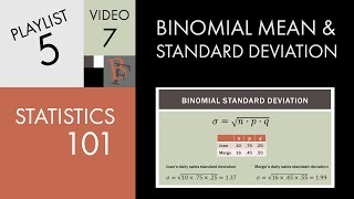 Statistics 101: Binomial Mean and Standard Deviation