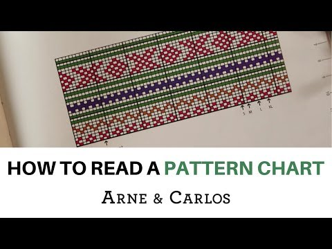 How to read a chart by ARNE & CARLOS