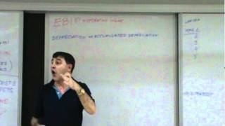 Financial Management - Lecture 04