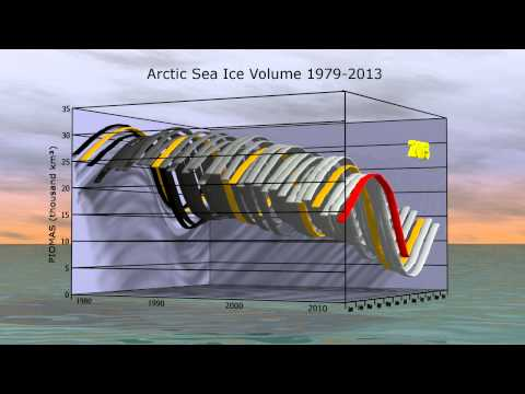 Arctic Sea Ice Collapse 1979-2013/07