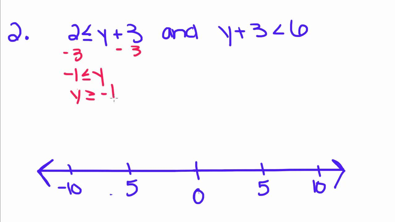 Algebra 1a 3 5 compound inequalities worksheet 2 answers