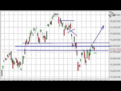 Nikkei Technical Analysis for March 3, 2014 by FXEmpire.com