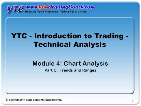 YTC Intro to Technical Analysis (Module 4C) - Chart Analysis - Trends and Ranges