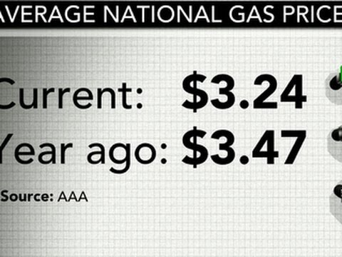 Gas prices could drop below $3 a gallon