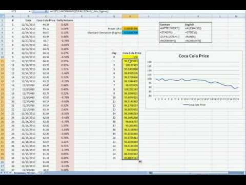 Simulate Stock Prices in Excel: Brownian Motion