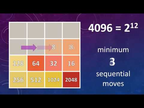 2048 Game 4096 8192 Theoretical Limits