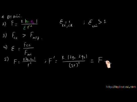 [Vật lí 11 cơ bản] Chương 1- Bài 1- Điện tích Định luật Culong  Bài tập SGK