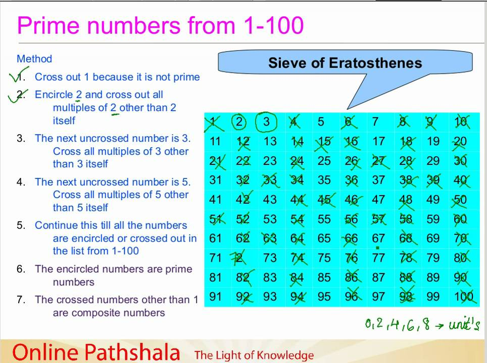 how to find prime numbers from 1 to 200