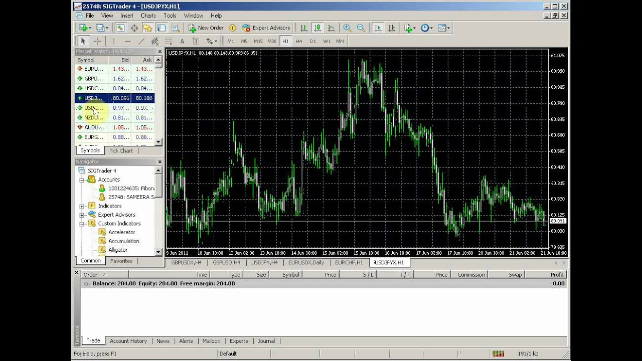 Forex watchers udemy