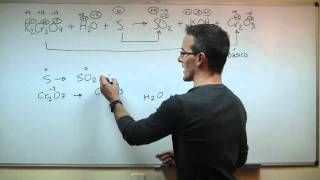 Balancear una reacción química en medio básico