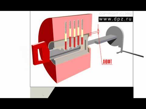 Методика взлома цилиндрового замка путем слома цилиндра. Взлом замка EURO