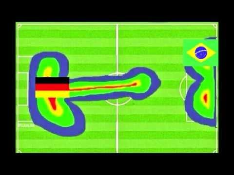 BRASIL VS ALEMANIA MUNDIAL 2014   LOS MEJORES MEMES   Brasil vs Alemania 7-1