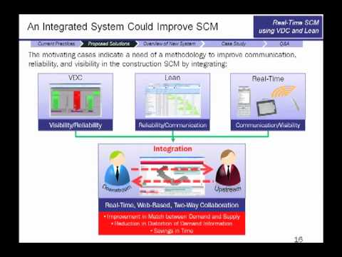 Real-Time Supply Chain Management Using Virtual Design & Construction