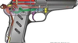 Czech CZ-52 (VZ-52) Pistol Explained Hlebooks.com