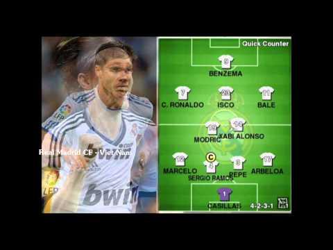 [RFCVN] - Điểm danh các cầu thủ Real Madrid