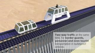 USA–Mexico Border Wall Project