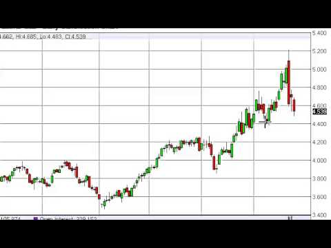 Natural gas Technical Analysis for February 27, 2014 by FXEmpire.com
