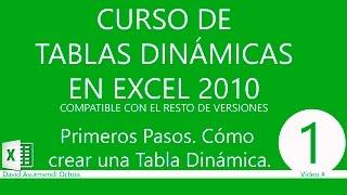 Tablas Dinámicas En Excel 2010: Cómo Crear Una Tabla