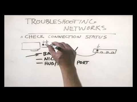 CHAPTER 13 NETWORK TROUBLESHOOTING Networking Basic