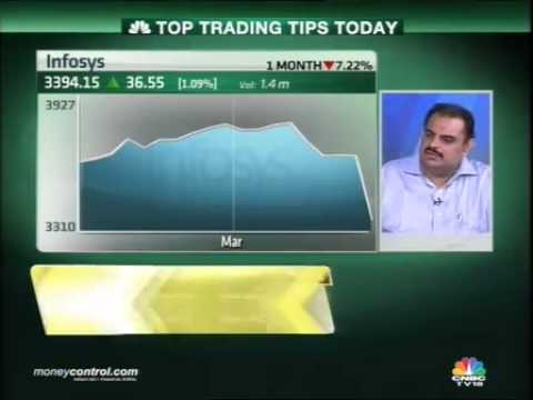 Prefer TCS, Infosys, HCL Tech on dips: Parag Thakkar