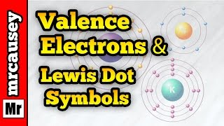 Valence Electrons And How To Draw Lewis Dot Symbols