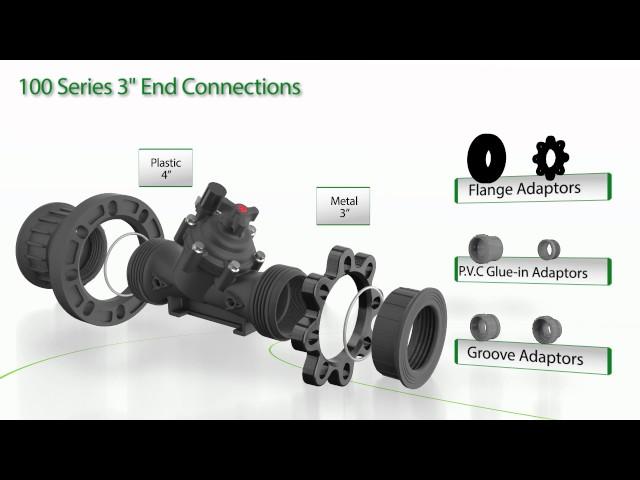 """Configurações da série 100 2 L; 2½ e 3"""""""