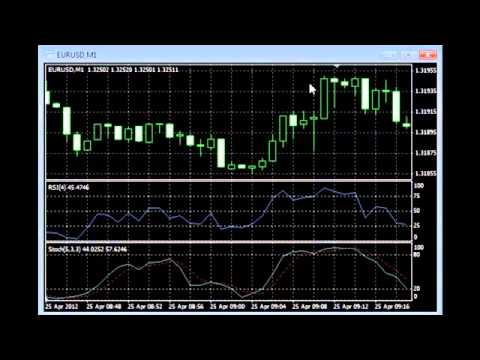 Safest binary options strategy