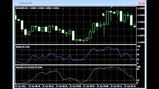 Binary Options Winning Trading Method Trading Binary
