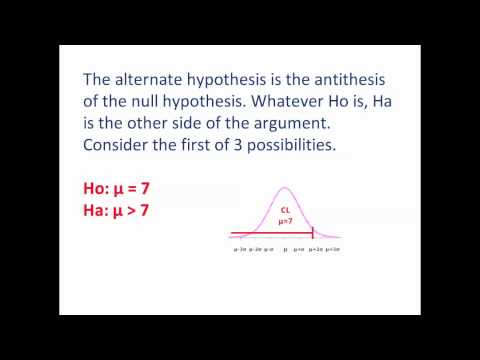 how to correctly write a hypothesis Ow to write a hypothesis http://wwwangelfirecom/scifi/ricksihypothesishtml of2 how to correctly write a hypothesis one of the most important sltills a scientist.