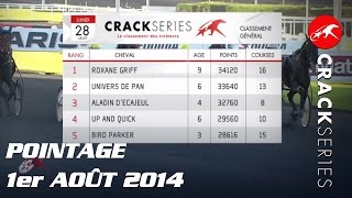 Crack Series - Pointage au 1er août 2014