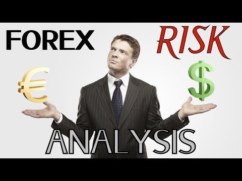 Forex Risk: How To Confirm Risk Sentiment & Guage Market Direction In Forex Trading!