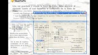 Manual De Visual Foxpro (crear Base De Datos Y Tablas).wmv