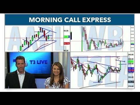 Middle East Tension Stirs Global Markets (Morning Call Express)