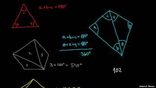 Vsota notranjih kotov večkotnika
