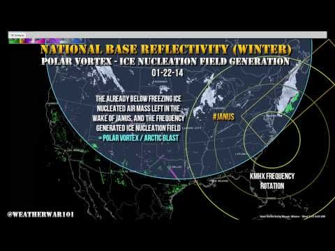 Geoengineering: Polar Vortex - Part Deux