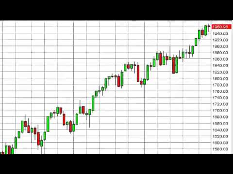 S&P 500 Index forecast for the week of June 30, 2014, Technical Analysis