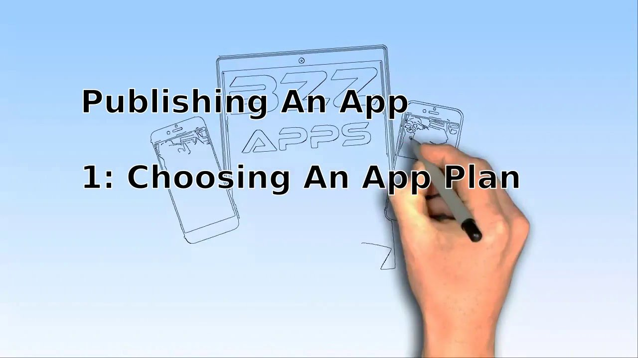 Activating An App Plan.