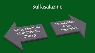 YouTube Video: Sulfasalazine for Rheumatoid Arthritis