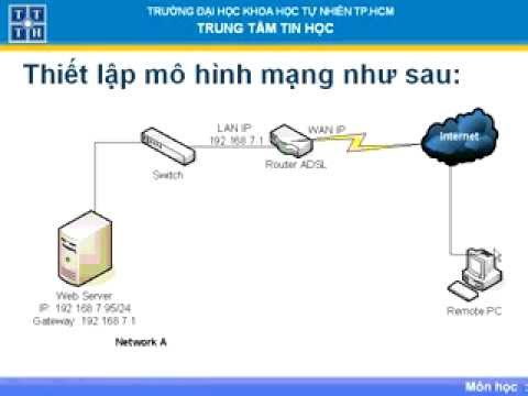 Publish Web Server dựa trên kết nối ADSL