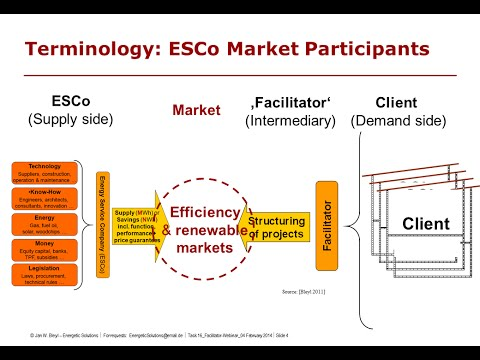 ESCo market development - A role for Facilitators to play