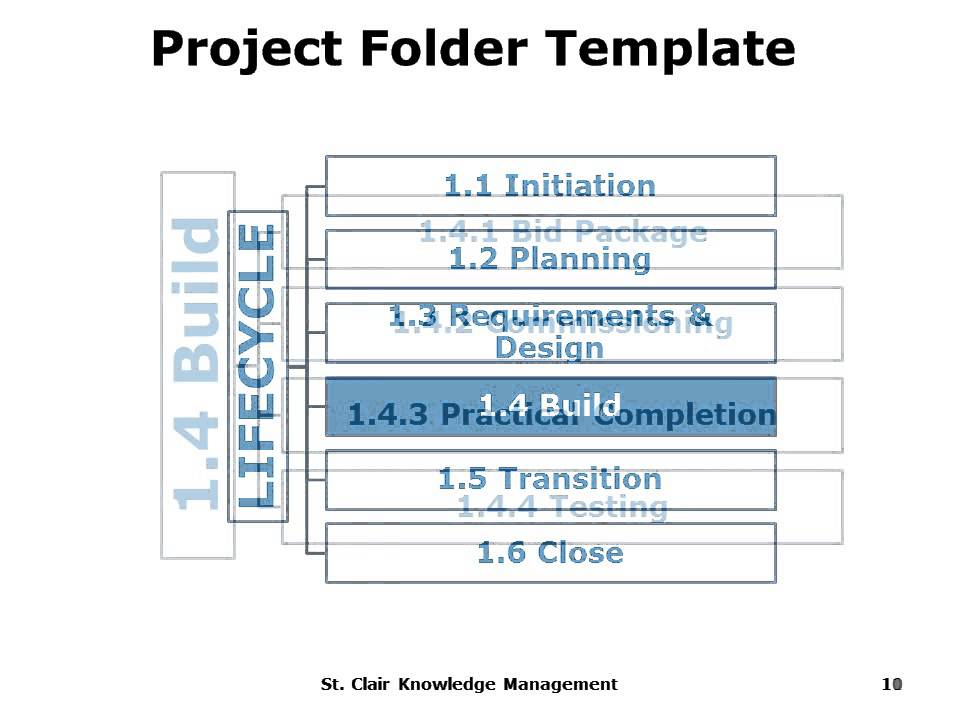 project deliverable template - example proposal project search results calendar 2015