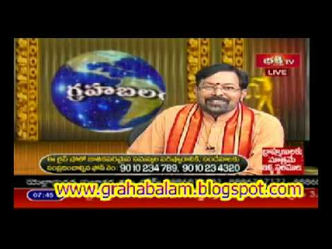 Grahabalam 25th April 2012