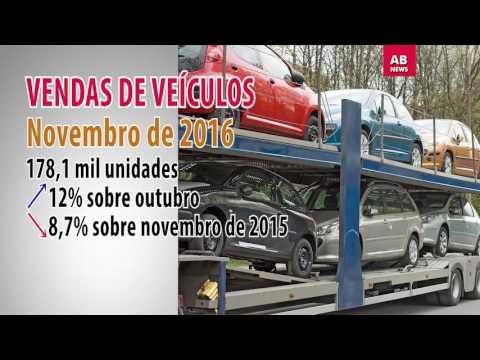Vídeo Vendas de veículos começam a reagir