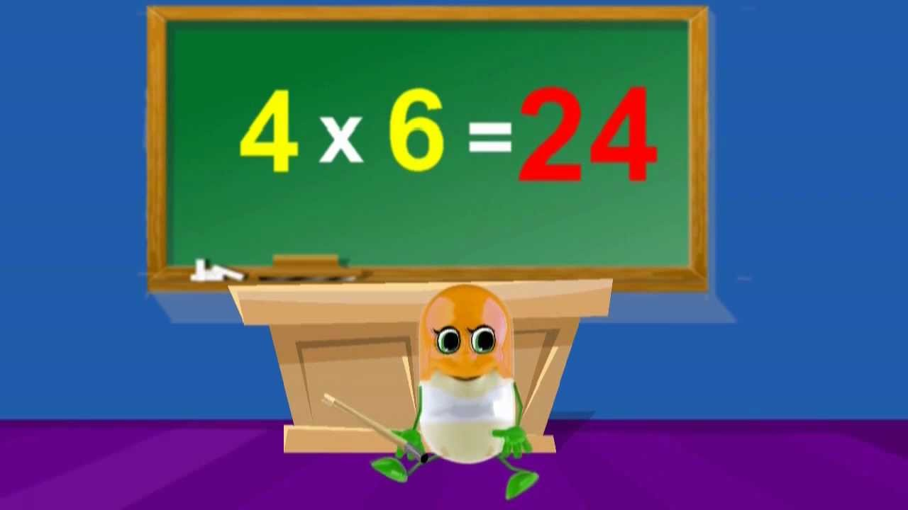 Multiplication 4 times table twice kids songs with for 12 times table song youtube