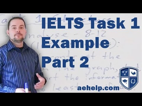 IELTS writing task 1 structure with example cont part 2