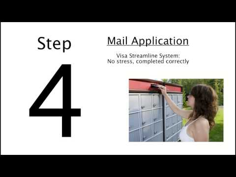Adjustment Of Status Form I 485 Step By Step Guide For Green