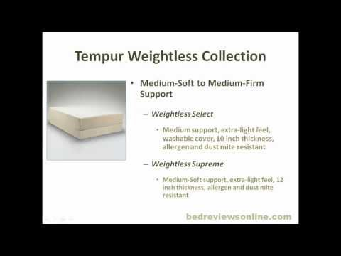 Tempurpedic Mattress Reviews - Best Tempurpedic Beds For Sale