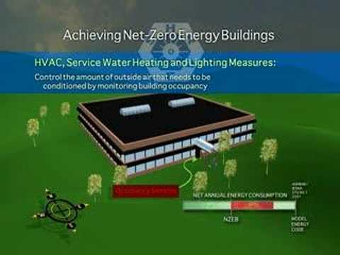 Achieving Net-Zero-Energy Buildings - ASHRAE