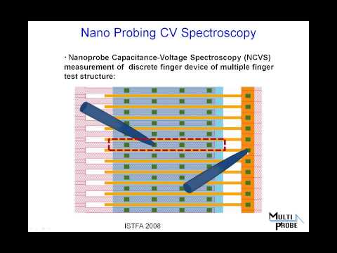 Calibration of Nanoprobe Capacitance Voltage Spectroscopy  NCVS