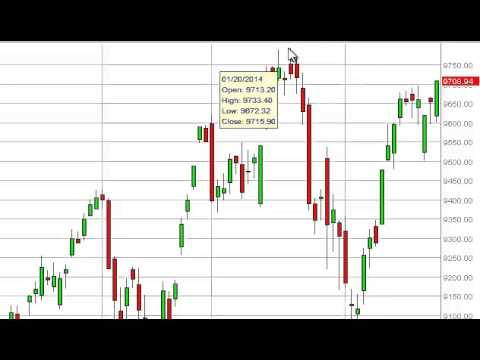 Dax Technical Analysis for February 25, 2014 by FXEmpire.com